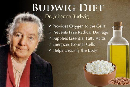 Johanna-Budwig