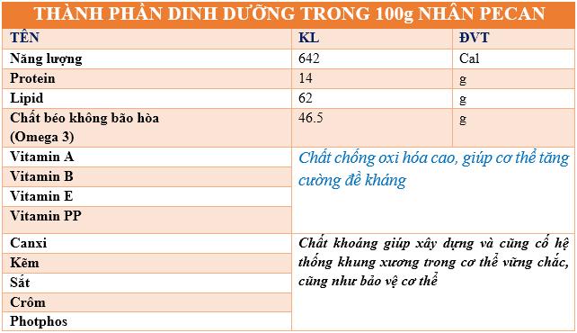 THANH PHAN PECAN